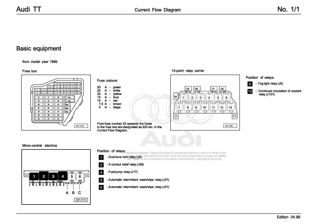 audi tt wiring diagrams.pdf (28.9 mb) - repair manuals - english (en)  audi club